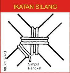 ikatan-silang-2_thumb[4]