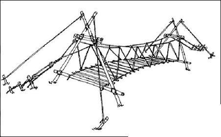 jembatan-suspensi_thumb[3]