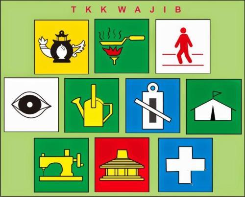 skk wajib
